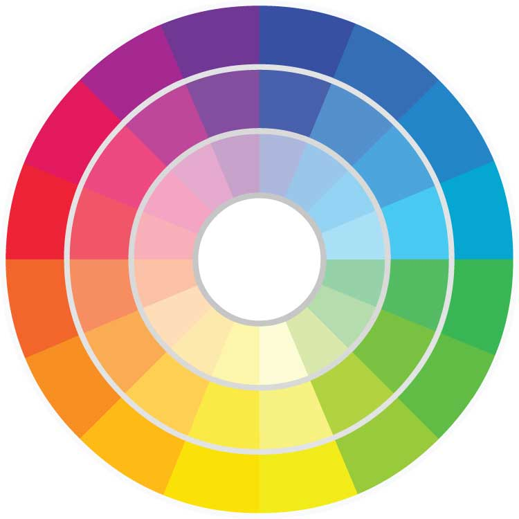 Show your colors using the color wheel in your garden boulder county home garden magazine - Show color wheel ...